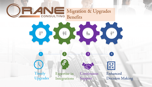 Benefits of Migration and Upgrades Services